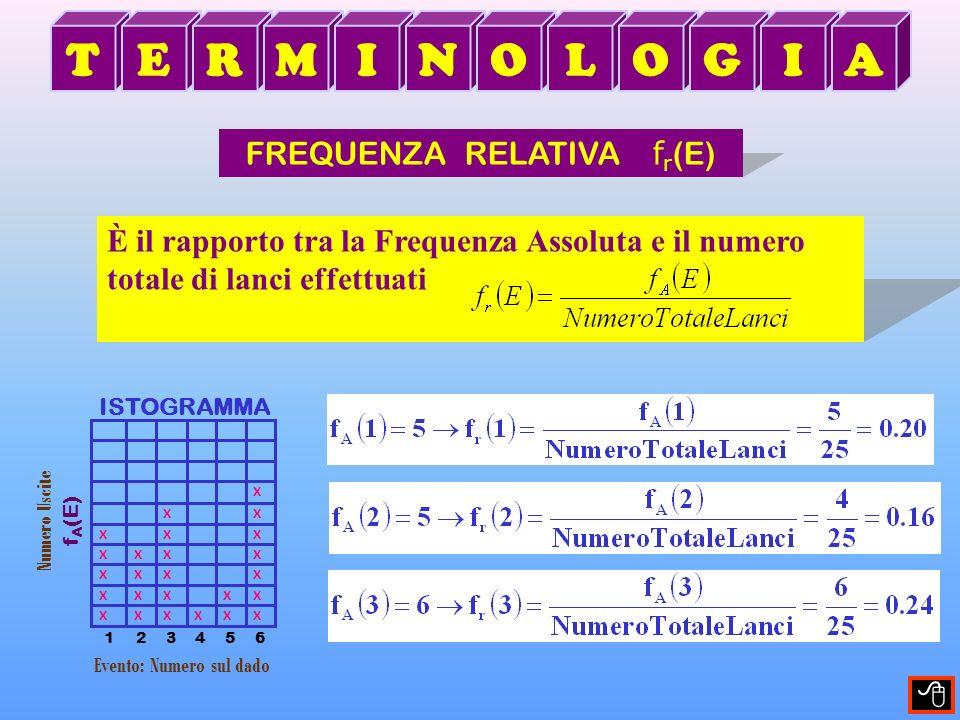 TERMINOLOGIA FREQUENZA ASSOLUTA f A (E) Numero di volte che si è verificato levento E X XX XXX XXXX XXXX XXXXX XXXXXX 123456 Rappresenta lALTEZZA dell