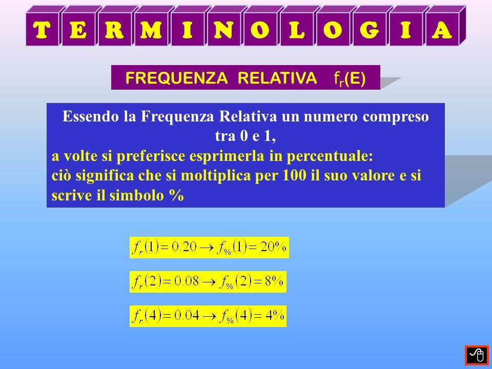 È il rapporto tra la Frequenza Assoluta e il numero totale di lanci effettuati X XX XXX XXXX XXXX XXXXX XXXXXX 123456 ISTOGRAMMA Evento: Numero sul da