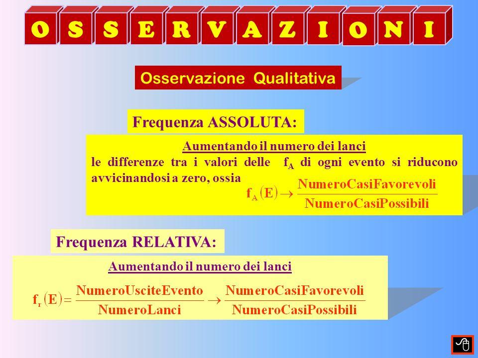 OSSERVAZI O NI Osservazione Qualitativa Aumentando il numero dei lanci listogramma assume la forma di un rettangolo (distribuzione rettangolare) 100 L