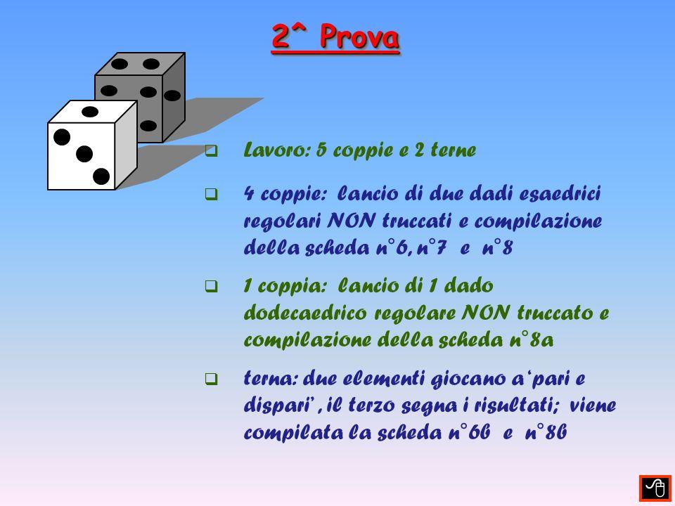 2^ Prova Si vuole studiare cosa avviene se anziché lanciare 1 dado se ne lancino 2. Questo studio avverrà confrontando i risultati del lancio di 2 dad