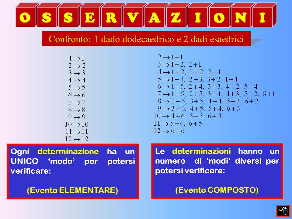 1 dado2 dadi OSSERVAZI O NI Confronto: 1 dado dodecaedrico e 2 dadi esaedrici