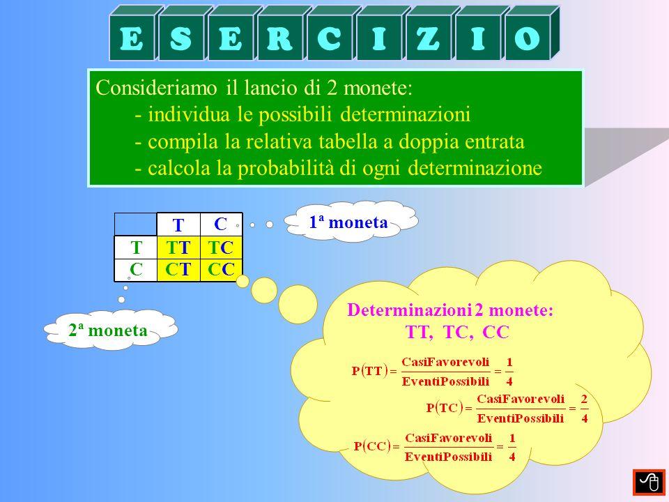 ESERCIZIO A questo punto, utilizzando la tabella a doppia entrata, calcola la probabilità di uscita di ogni determinazione ottenibile con il lancio di