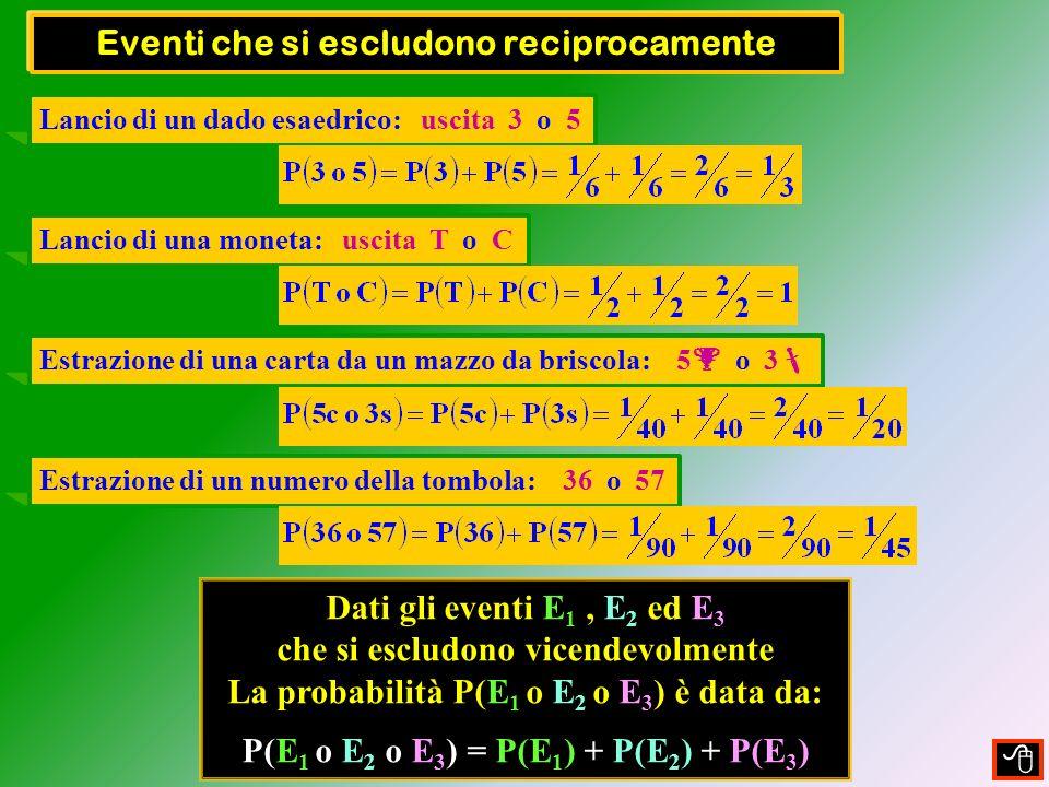 Lancio di un dado esaedrico: 6 eventi identici Lancio di una moneta: 2 eventi identici Estrazione di una carta da un mazzo da briscola: 40 eventi iden