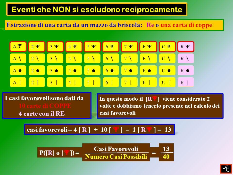 Lancio di un dado esaedrico: uscita 3 o 5 Lancio di una moneta: uscita T o C Estrazione di una carta da un mazzo da briscola: 5 o 3 Estrazione di un n