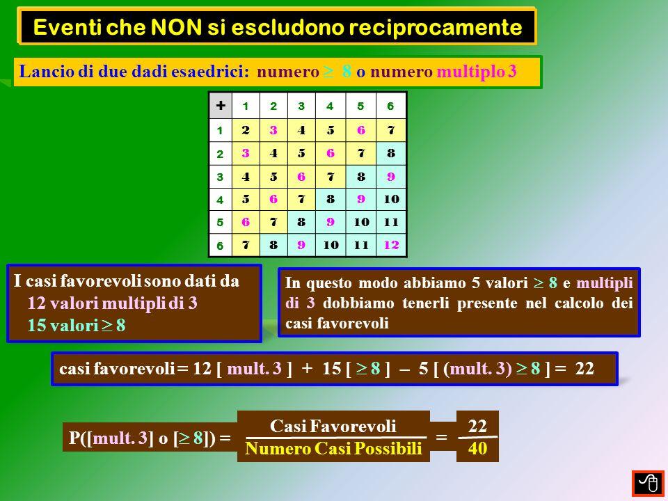 Eventi che NON si escludono reciprocamente Estrazione di una carta da un mazzo da briscola: Re o una carta di coppe A 2 3 4 5 6 7 F D A 2 3 4 5 6 7 F