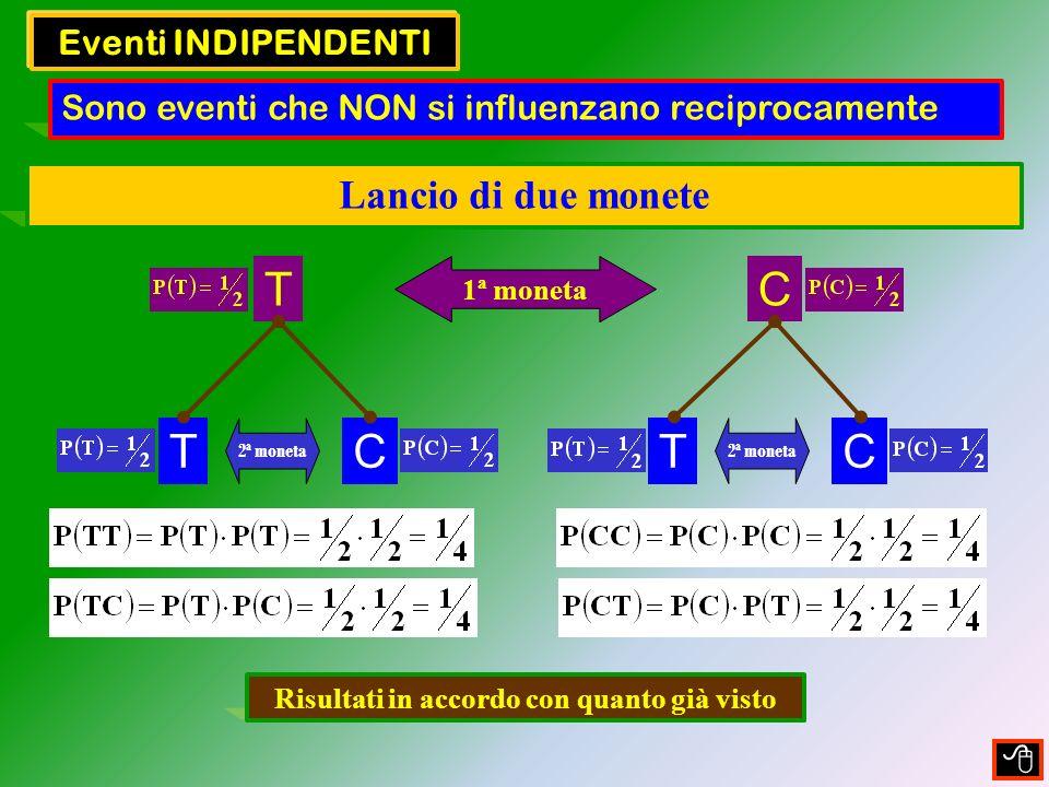 Sono eventi che NON si influenzano reciprocamente Eventi INDIPENDENTI Lancio (consecutivi o contemporanei) di due dadi Lesito del 1° dado non influenz