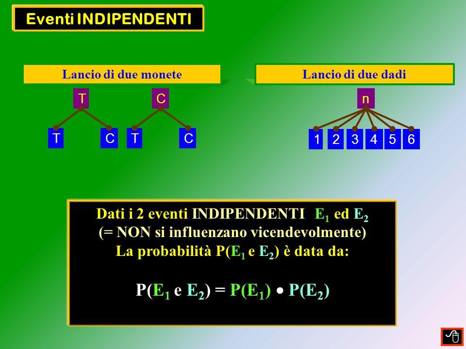 In accordo con quanto già visto 1 123456 2 123456 3 123456 4 123456 5 123456 6 123456 Lancio di due dadi Sono eventi che NON si influenzano reciprocam