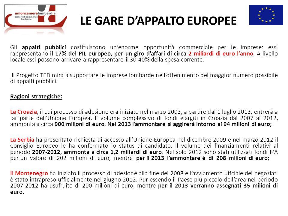LE GARE DAPPALTO EUROPEE Gli appalti pubblici costituiscono unenorme opportunità commerciale per le imprese: essi rappresentano il 17% del PIL europeo, per un giro daffari di circa 2 miliardi di euro lanno.
