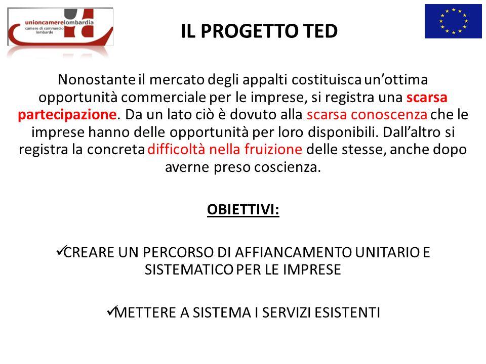 IL PROGETTO TED Nonostante il mercato degli appalti costituisca unottima opportunità commerciale per le imprese, si registra una scarsa partecipazione.