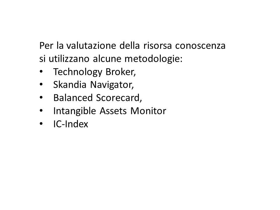 Per la valutazione della risorsa conoscenza si utilizzano alcune metodologie: Technology Broker, Skandia Navigator, Balanced Scorecard, Intangible Ass