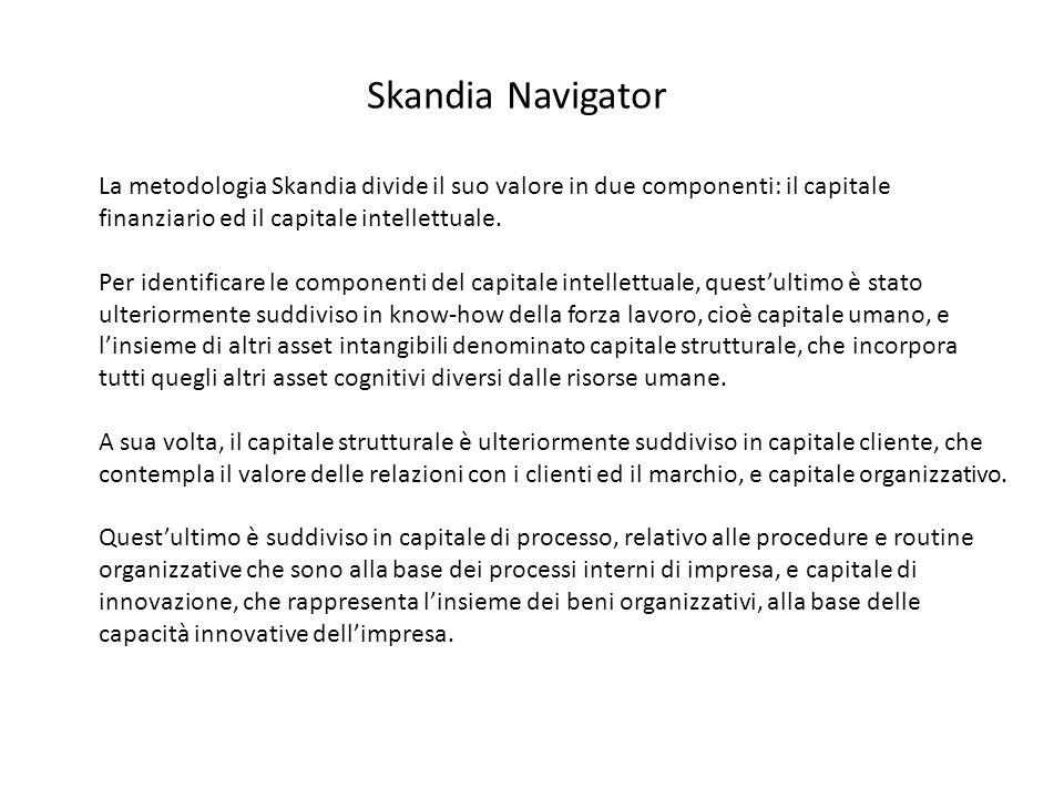 La metodologia Skandia divide il suo valore in due componenti: il capitale finanziario ed il capitale intellettuale. Per identificare le componenti de