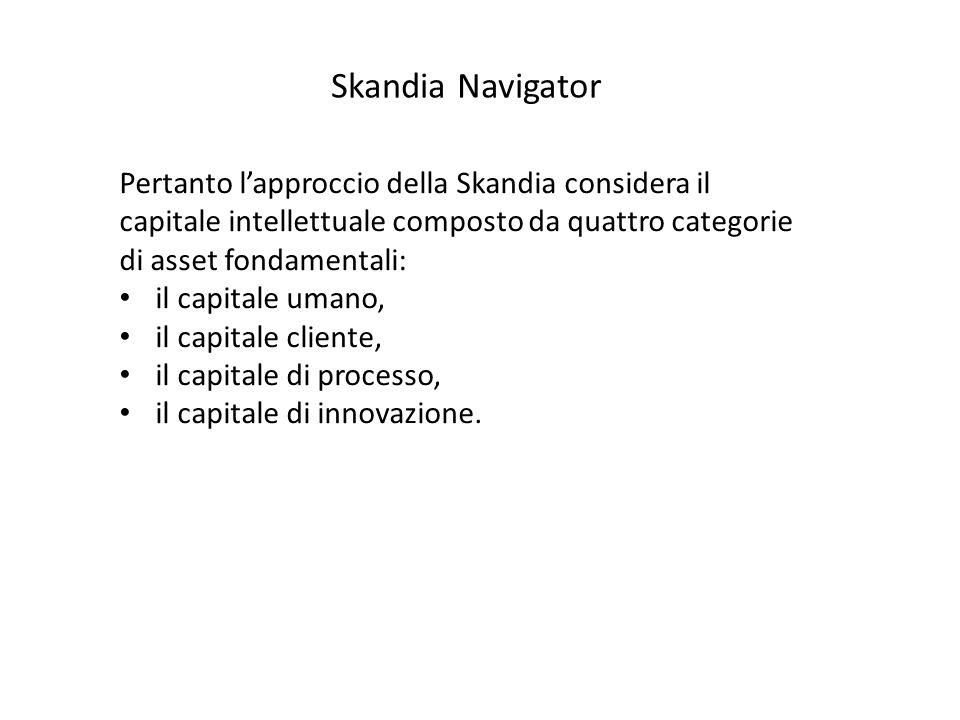 Pertanto lapproccio della Skandia considera il capitale intellettuale composto da quattro categorie di asset fondamentali: il capitale umano, il capit