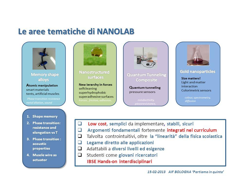 15-02-2013 AIF BOLOGNA Partiamo in quinta Le aree tematiche di NANOLAB Low cost, semplici da implementare, stabili, sicuri Argomenti fondamentali fort