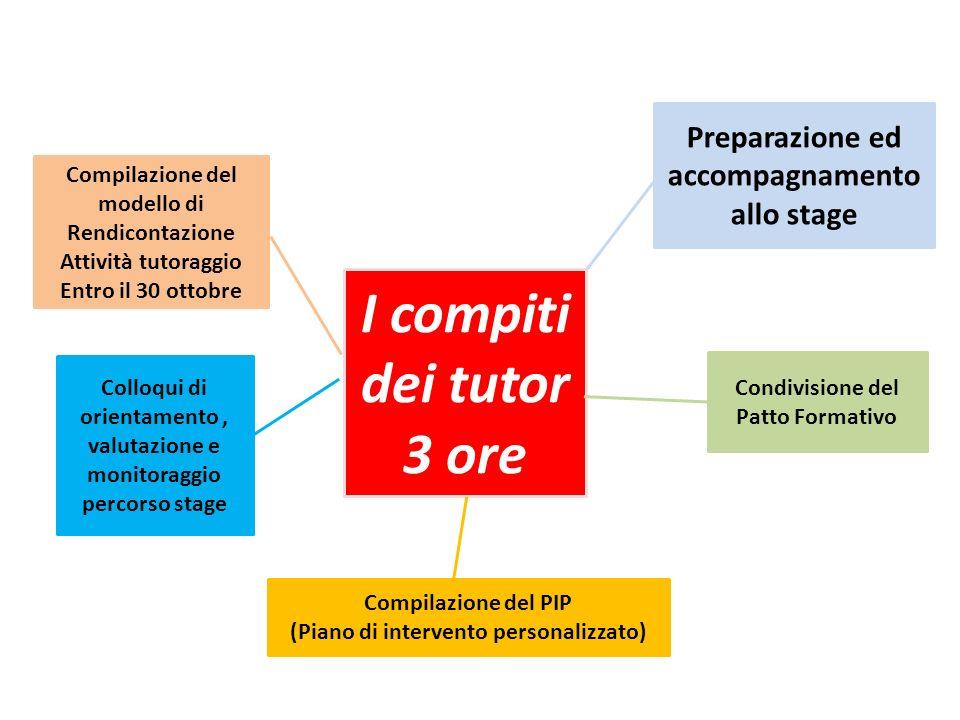 I compiti dei tutor 3 ore Preparazione ed accompagnamento allo stage Condivisione del Patto Formativo Compilazione del PIP (Piano di intervento person