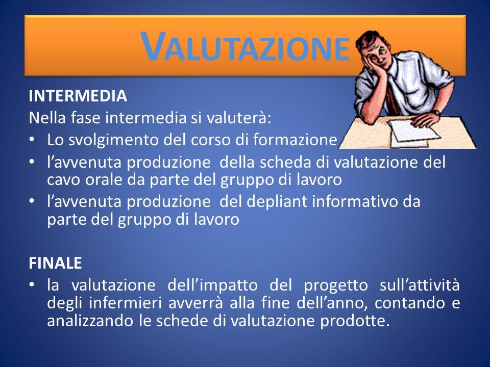 V ALUTAZIONE INTERMEDIA Nella fase intermedia si valuterà: Lo svolgimento del corso di formazione lavvenuta produzione della scheda di valutazione del