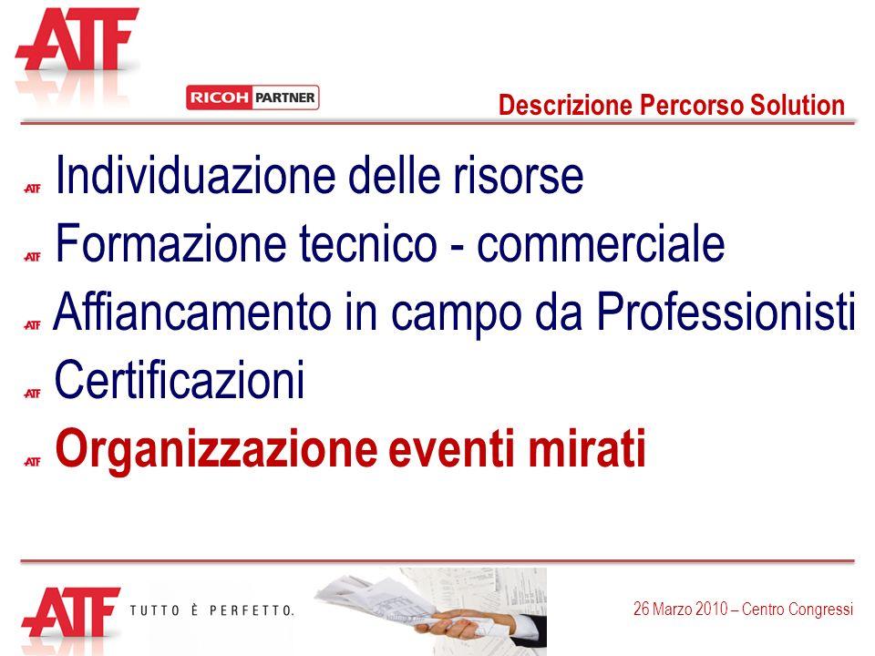 Descrizione Percorso Solution 26 Marzo 2010 – Centro Congressi Individuazione delle risorse Formazione tecnico - commerciale Certificazioni Affiancame