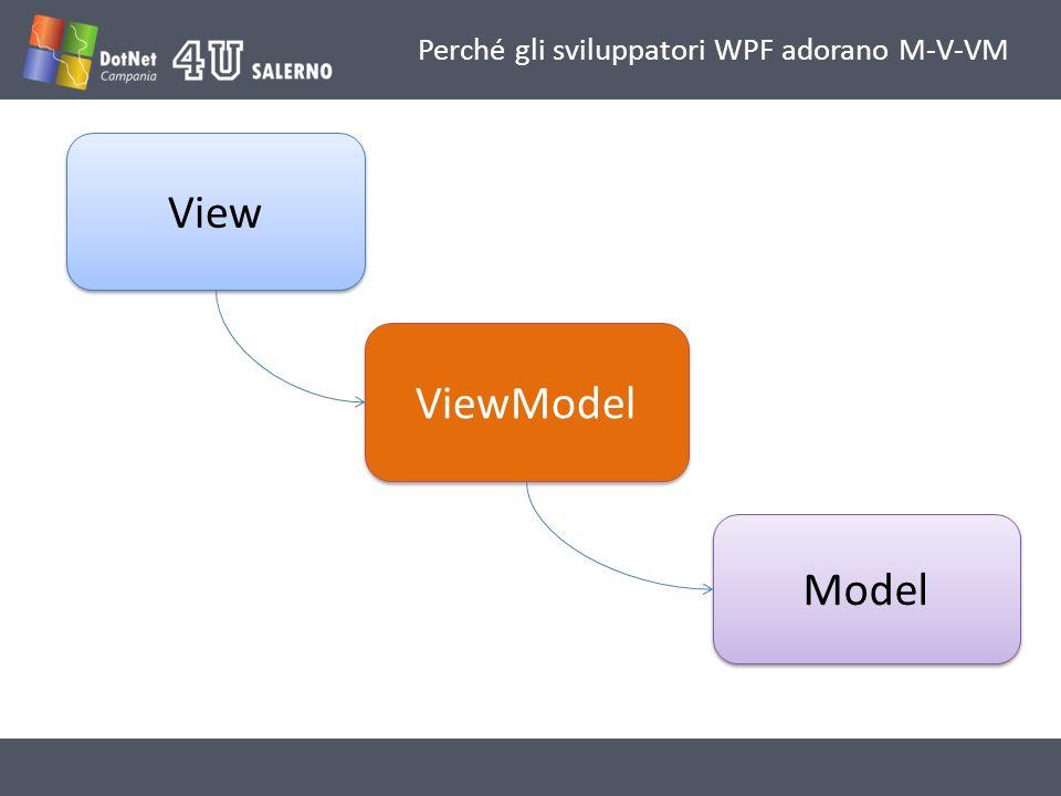 Perché gli sviluppatori WPF adorano M-V-VM View ViewModel Model