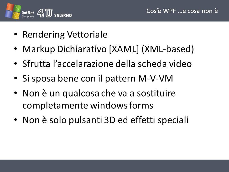 Cosè WPF …e cosa non è Rendering Vettoriale Markup Dichiarativo [XAML] (XML-based) Sfrutta laccelarazione della scheda video Si sposa bene con il patt