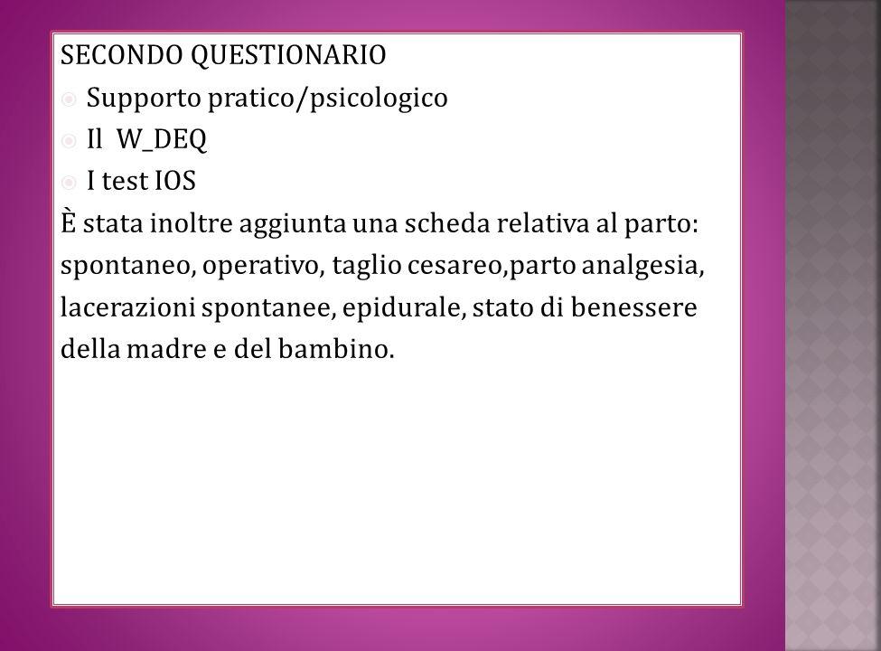 SECONDO QUESTIONARIO Supporto pratico/psicologico Il W_DEQ I test IOS È stata inoltre aggiunta una scheda relativa al parto: spontaneo, operativo, tag