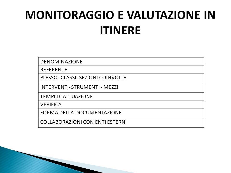 MONITORAGGIO E VALUTAZIONE IN ITINERE DENOMINAZIONE REFERENTE PLESSO- CLASSI- SEZIONI COINVOLTE INTERVENTI- STRUMENTI - MEZZI TEMPI DI ATTUAZIONE VERI