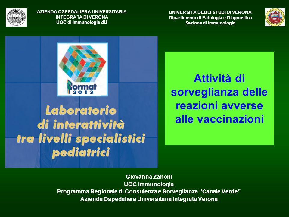 Giovanna Zanoni UOC Immunologia Programma Regionale di Consulenza e Sorveglianza Canale Verde Azienda Ospedaliera Universitaria Integrata Verona UNIVE