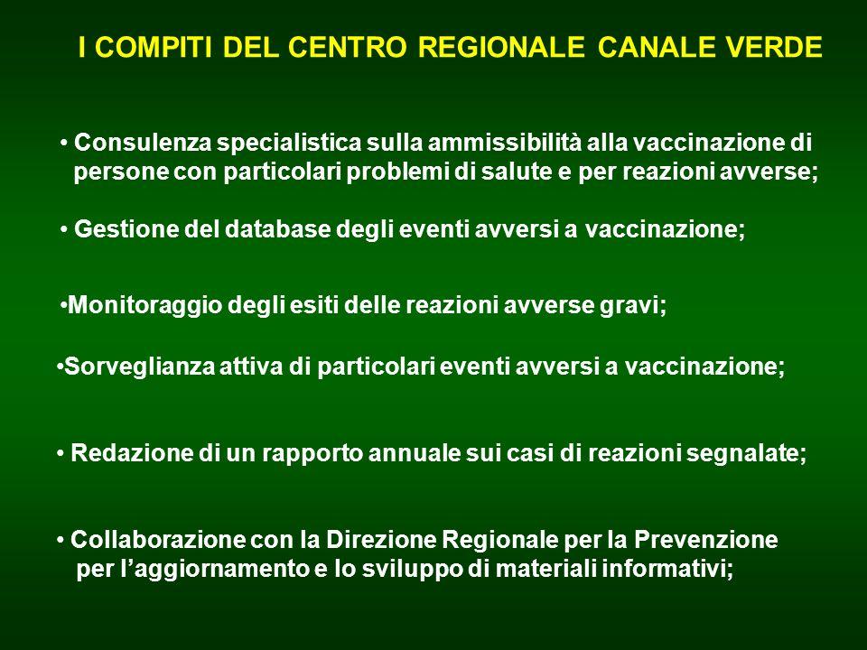 I COMPITI DEL CENTRO REGIONALE CANALE VERDE Consulenza specialistica sulla ammissibilità alla vaccinazione di persone con particolari problemi di salu