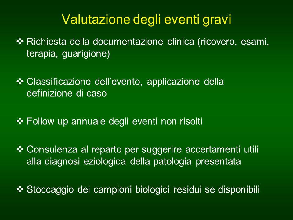 Valutazione degli eventi gravi Richiesta della documentazione clinica (ricovero, esami, terapia, guarigione) Classificazione dellevento, applicazione