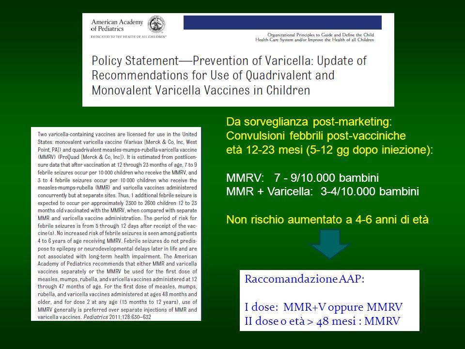 Da sorveglianza post-marketing: Convulsioni febbrili post-vacciniche età 12-23 mesi (5-12 gg dopo iniezione): MMRV: 7 - 9/10.000 bambini MMR + Varicel