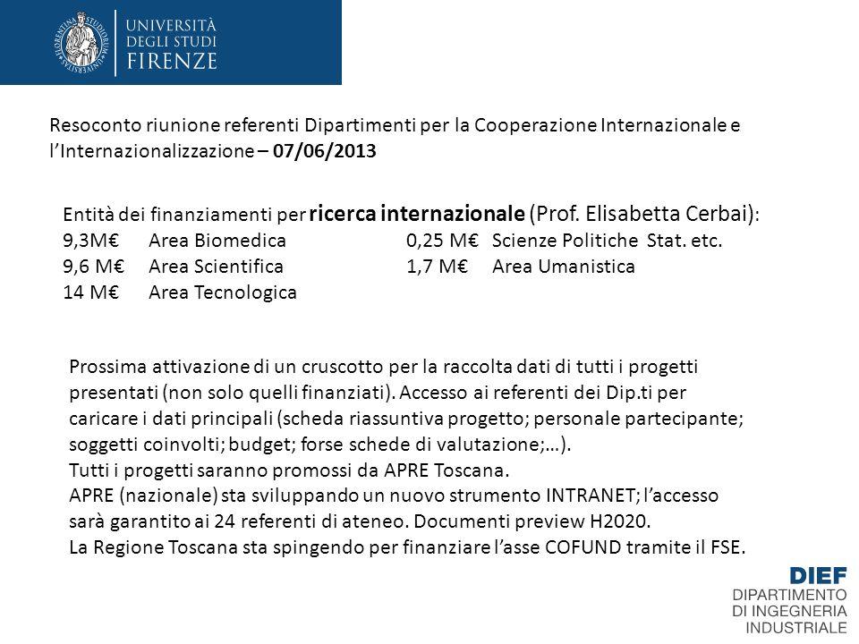 Resoconto riunione referenti Dipartimenti per la Cooperazione Internazionale e lInternazionalizzazione – 07/06/2013 Entità dei finanziamenti per ricer