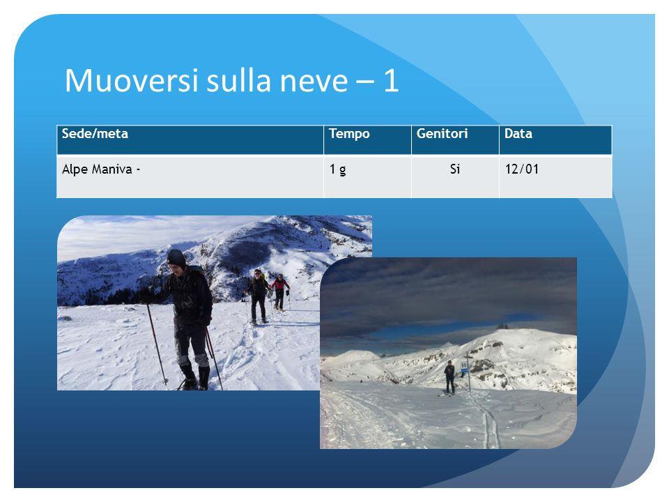 Muoversi sulla neve – 1 Sede/metaTempoGenitoriData Alpe Maniva -1 gSi12/01