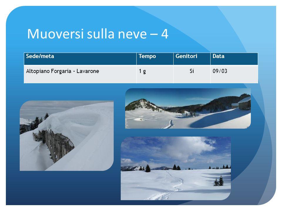 Muoversi sulla neve – 4 Sede/metaTempoGenitoriData Altopiano Forgaria – Lavarone1 gSi09/03