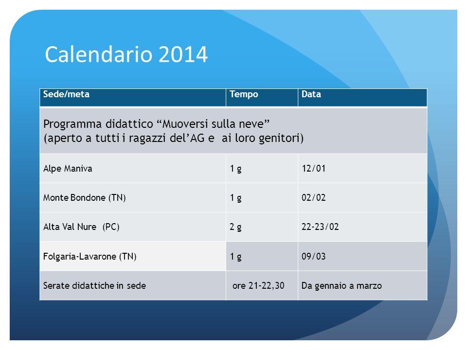 Calendario 2014 Sede/metaTempoData Programma didattico Muoversi sulla neve (aperto a tutti i ragazzi delAG e ai loro genitori) Alpe Maniva1 g12/01 Mon