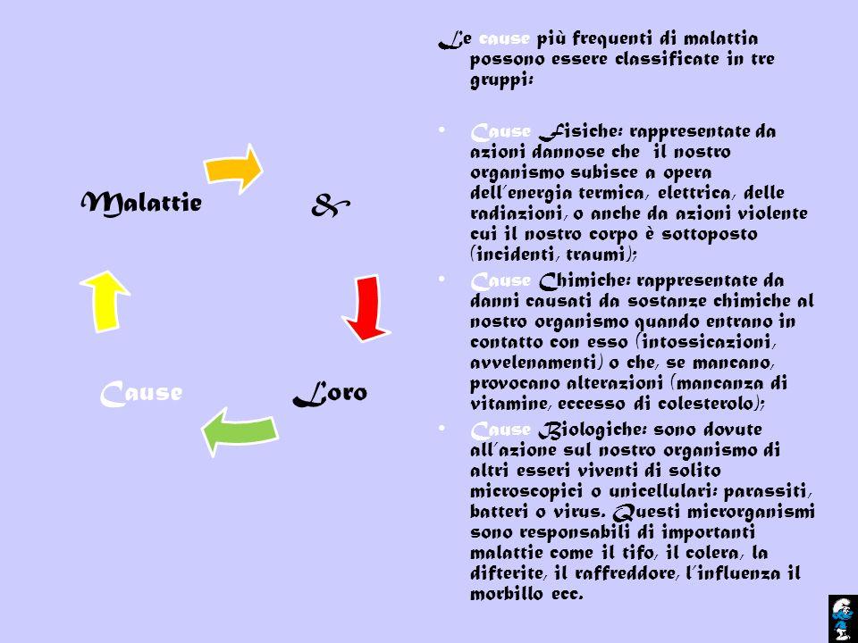 Le cause più frequenti di malattia possono essere classificate in tre gruppi: Cause Fisiche: rappresentate da azioni dannose che il nostro organismo s