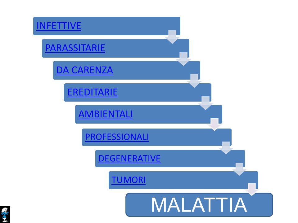 PROFESSIONALIDEGENERATIVETUMORI INFETTIVEPARASSITARIEDA CARENZAEREDITARIEAMBIENTALI MALATTIA