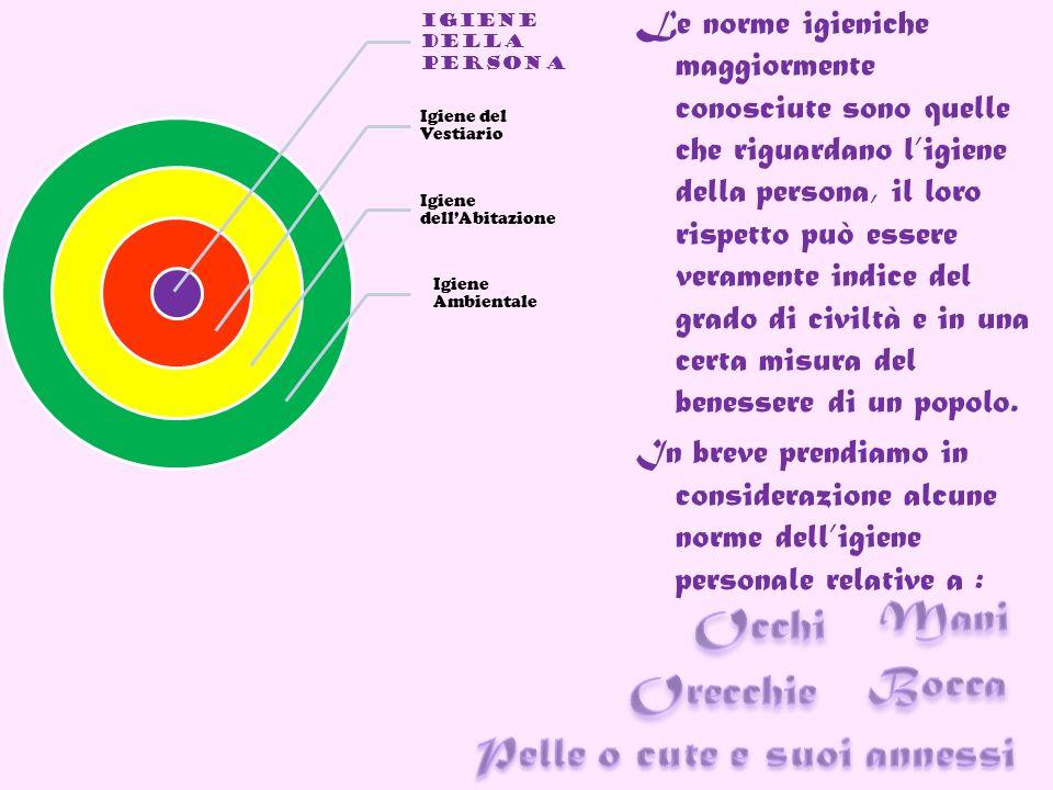 Igiene della persona Igiene del Vestiario Igiene dellAbitazione Igiene Ambientale Le norme igieniche maggiormente conosciute sono quelle che riguardan