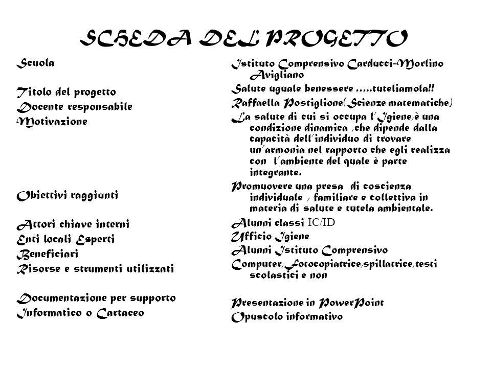 SCHEDA DEL PROGETTO Istituto Comprensivo Carducci-Morlino Avigliano Salute uguale benessere …..tuteliamola!! Raffaella Postiglione(Scienze matematiche