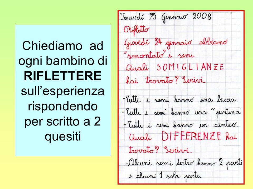 Chiediamo ad ogni bambino di RIFLETTERE sullesperienza rispondendo per scritto a 2 quesiti