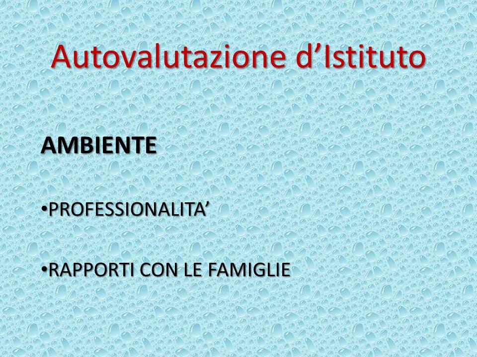 Autovalutazione dIstituto AMBIENTE PROFESSIONALITA PROFESSIONALITA RAPPORTI CON LE FAMIGLIE RAPPORTI CON LE FAMIGLIE