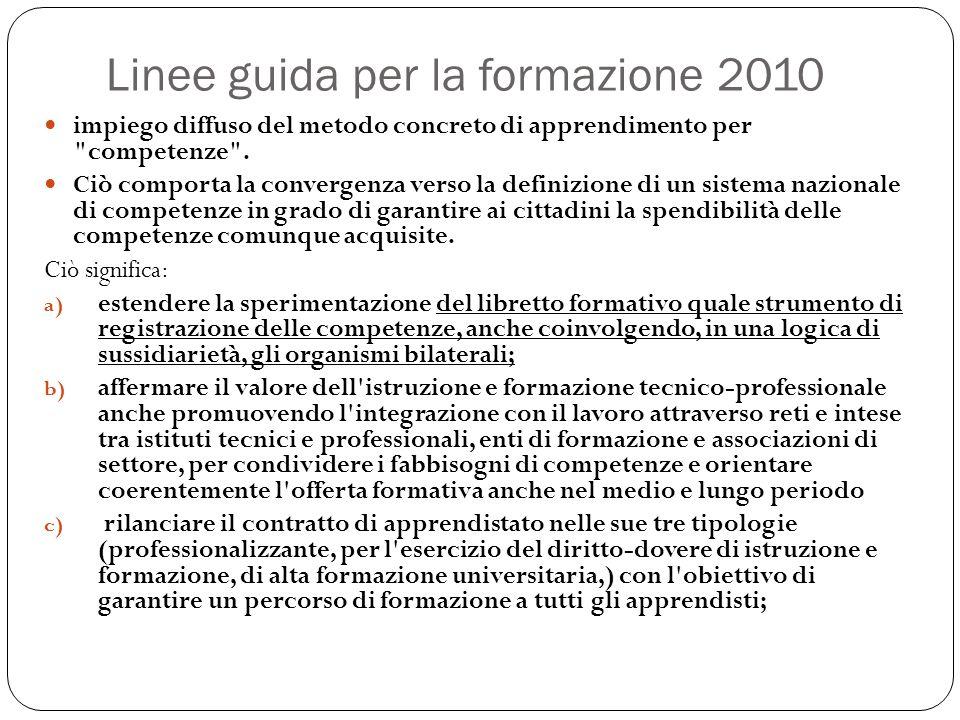 Linee guida per la formazione 2010 impiego diffuso del metodo concreto di apprendimento per