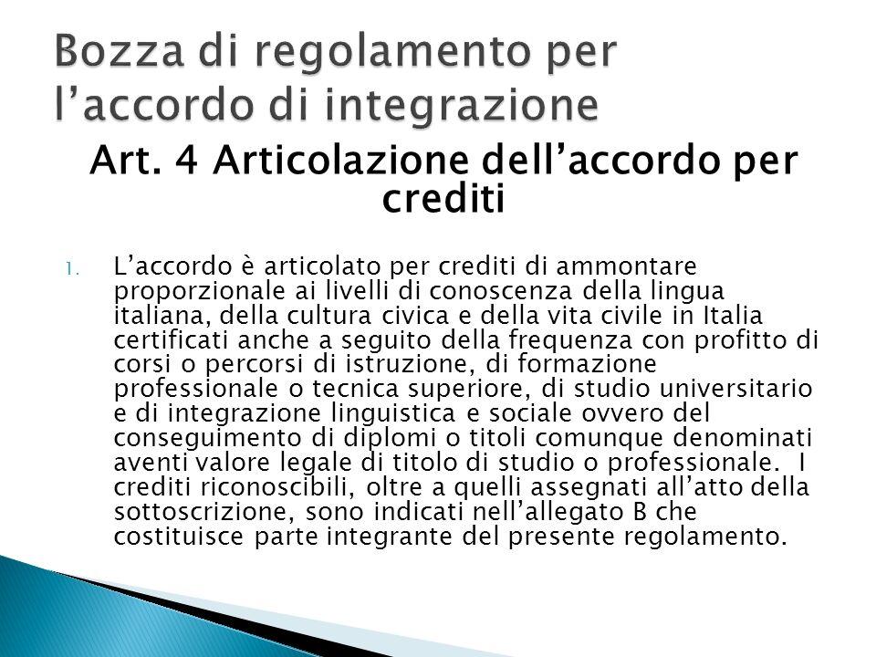 Art. 4 Articolazione dellaccordo per crediti 1. Laccordo è articolato per crediti di ammontare proporzionale ai livelli di conoscenza della lingua ita