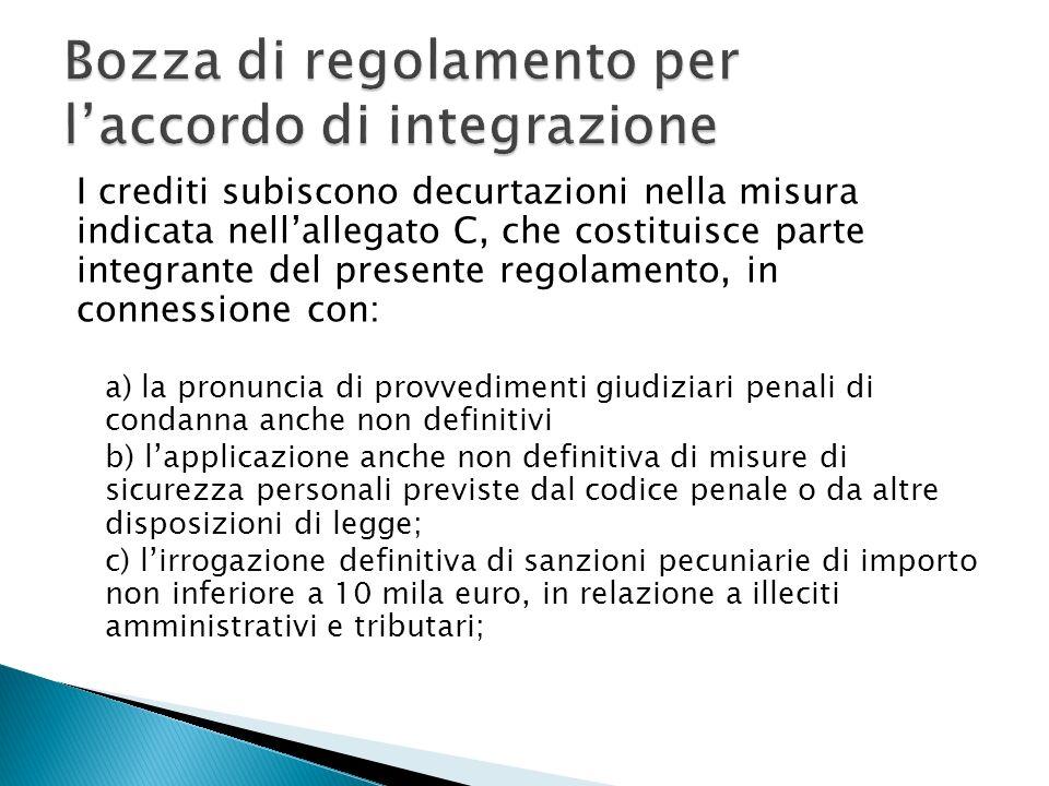 I crediti subiscono decurtazioni nella misura indicata nellallegato C, che costituisce parte integrante del presente regolamento, in connessione con: