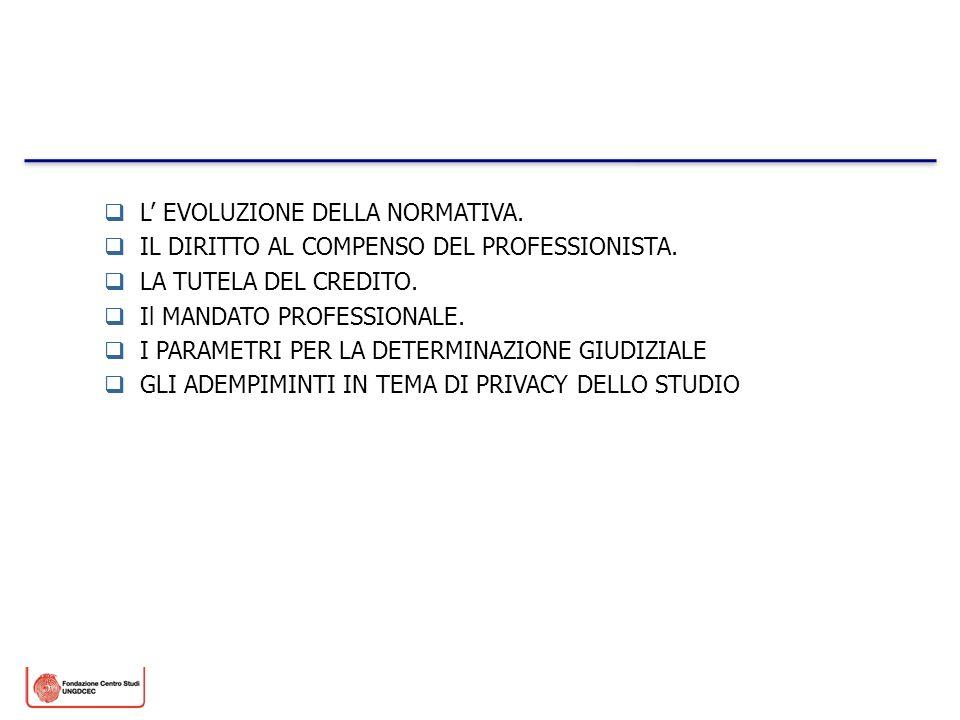 L evoluzione della normativa DECRETO LEGGE n°138 del 13 AGOSTO 2011- Art.