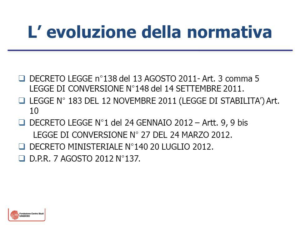L evoluzione della normativa DECRETO LEGGE n°138 del 13 AGOSTO 2011- Art. 3 comma 5 LEGGE DI CONVERSIONE N°148 del 14 SETTEMBRE 2011. LEGGE N° 183 DEL