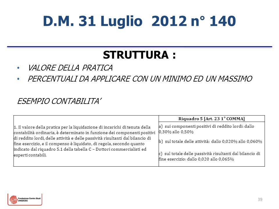 39 D.M. 31 Luglio 2012 n° 140 STRUTTURA : VALORE DELLA PRATICA PERCENTUALI DA APPLICARE CON UN MINIMO ED UN MASSIMO ESEMPIO CONTABILITA 1. Il valore d