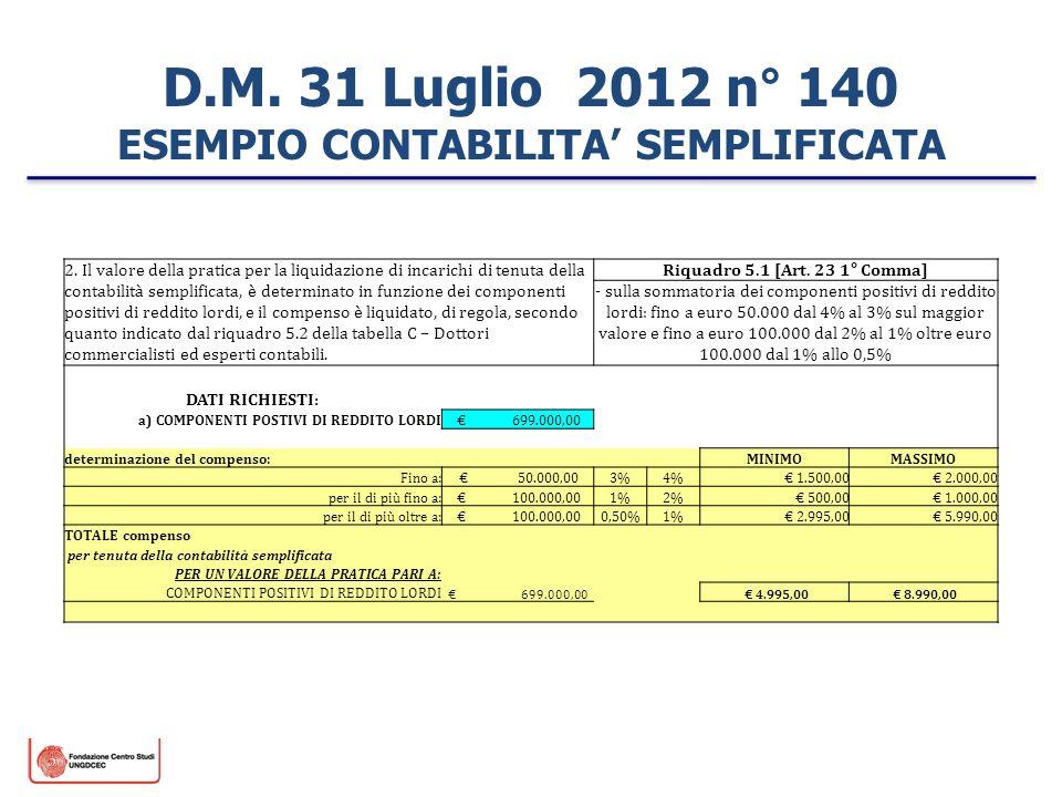D.M. 31 Luglio 2012 n° 140 ESEMPIO CONTABILITA SEMPLIFICATA 2. Il valore della pratica per la liquidazione di incarichi di tenuta della contabilità se