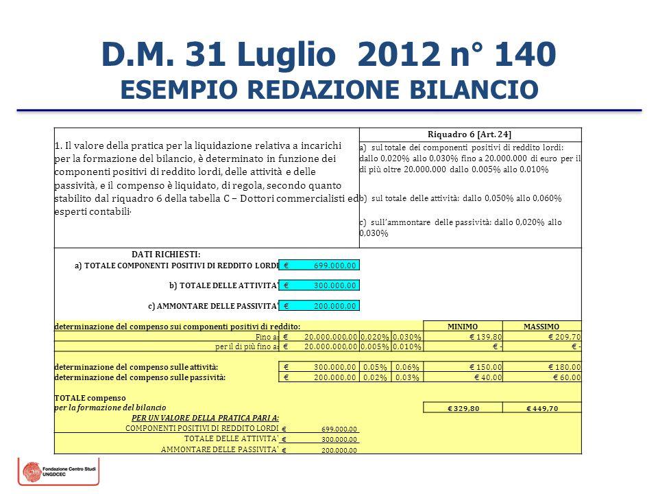 D.M. 31 Luglio 2012 n° 140 ESEMPIO REDAZIONE BILANCIO 1. Il valore della pratica per la liquidazione relativa a incarichi per la formazione del bilanc