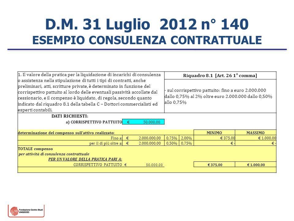 D.M. 31 Luglio 2012 n° 140 ESEMPIO CONSULENZA CONTRATTUALE 1. Il valore della pratica per la liquidazione di incarichi di consulenza o assistenza nell