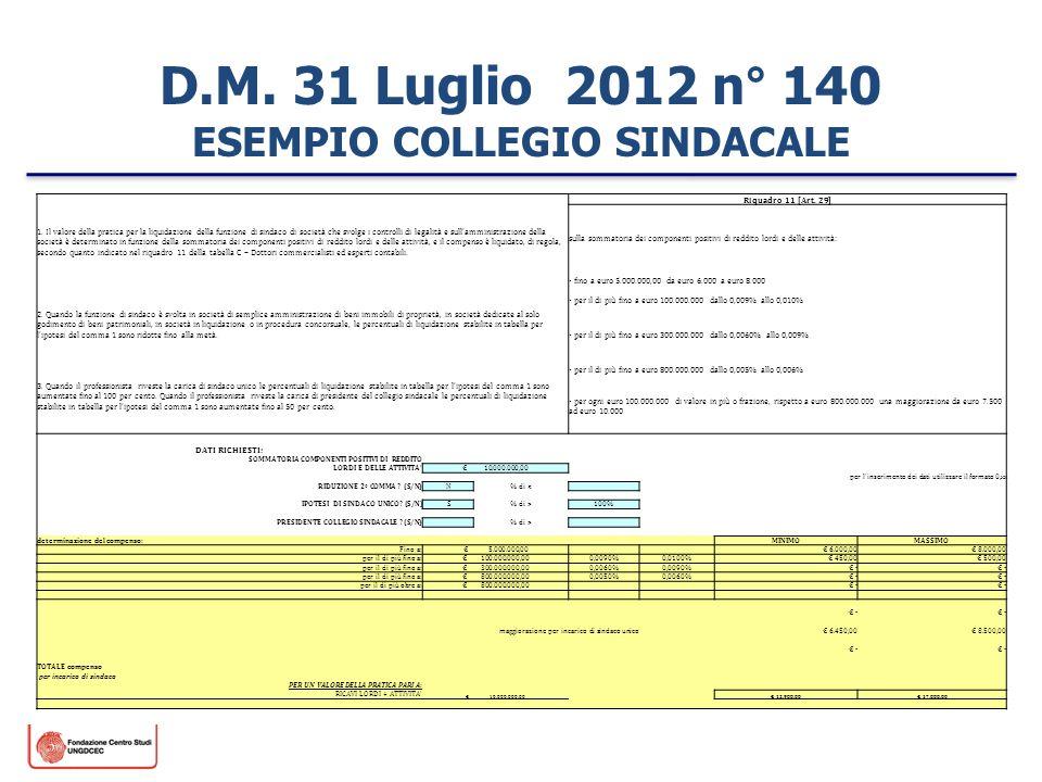 D.M. 31 Luglio 2012 n° 140 ESEMPIO COLLEGIO SINDACALE 1. Il valore della pratica per la liquidazione della funzione di sindaco di società che svolge i