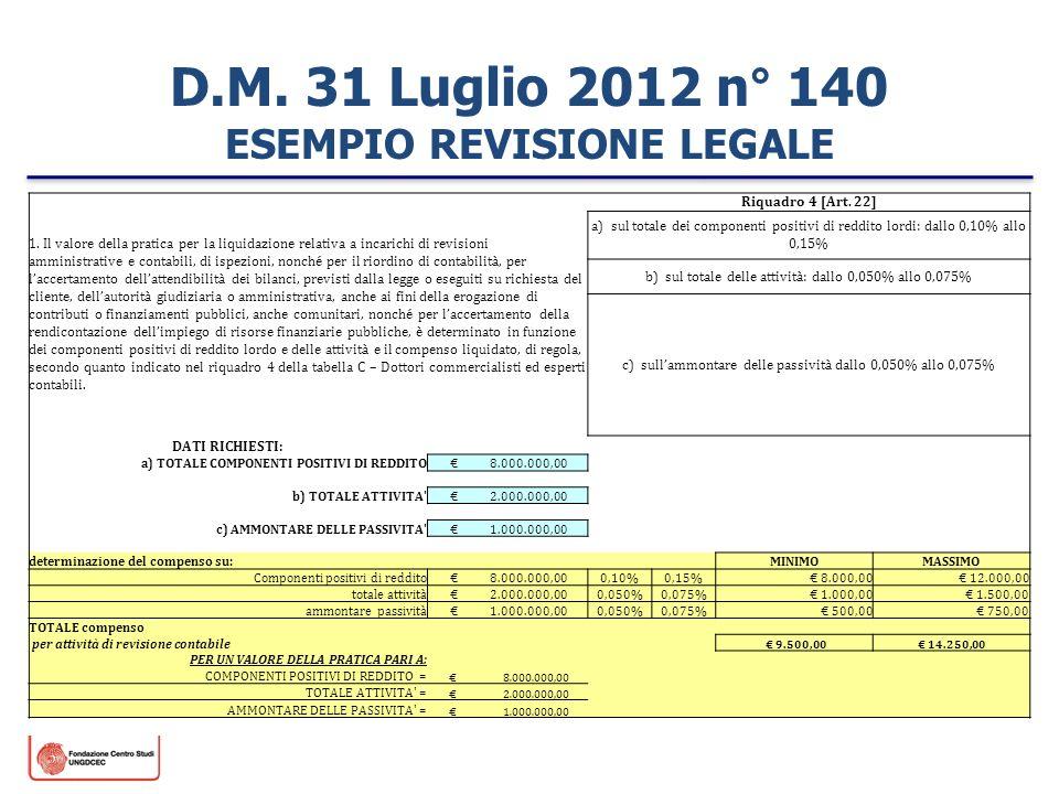 D.M. 31 Luglio 2012 n° 140 ESEMPIO REVISIONE LEGALE 1. Il valore della pratica per la liquidazione relativa a incarichi di revisioni amministrative e