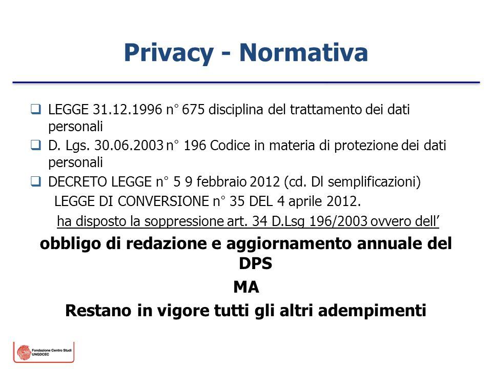 Privacy - Normativa LEGGE 31.12.1996 n° 675 disciplina del trattamento dei dati personali D. Lgs. 30.06.2003 n° 196 Codice in materia di protezione de